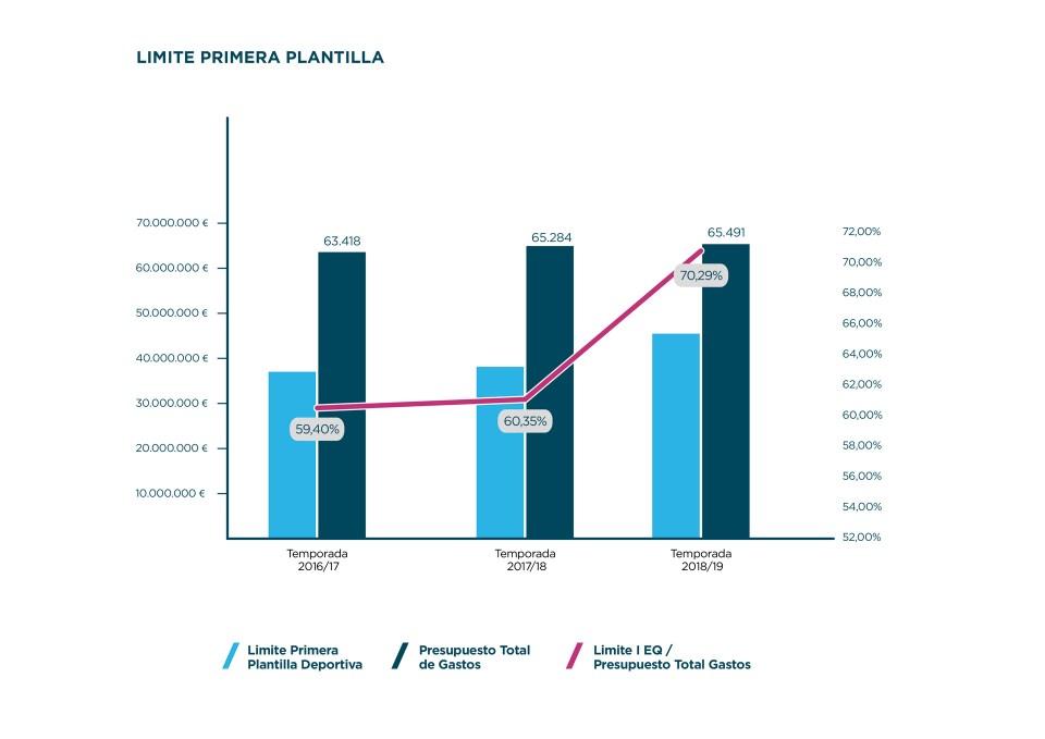 limite_primera_plantilla_es