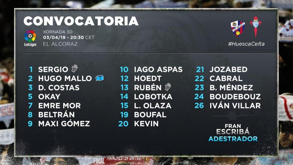 CONVOCATORIA-HUESCA-CELTA-LIGA-2018-2019.jpg