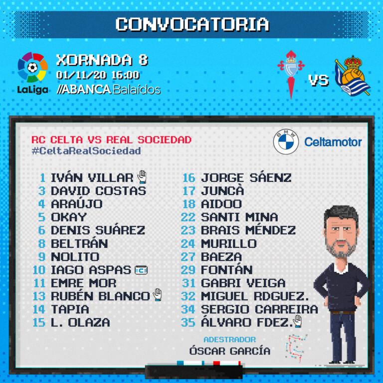CONVOCATORIA CELTA REAL SOCIEDAD 311020 CUADRADA